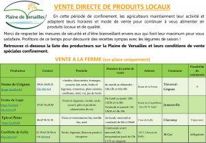 Liste des producteurs sur la Plaine de Versailles et leurs conditions de vente spéciales